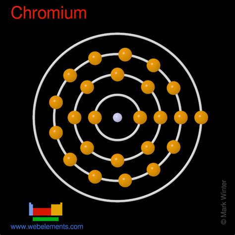 WebElements Periodic Table » Chromium » properties of free