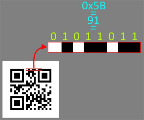 Advanced usage QR Code raw data export · codebude/QRCoder